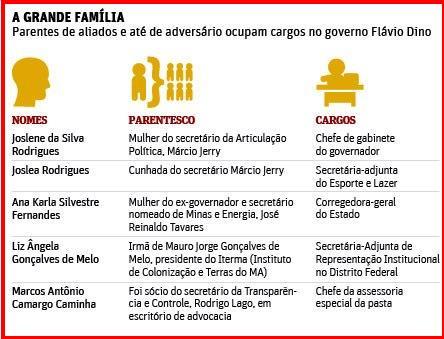 Infográfico: Folha de S. Paulo